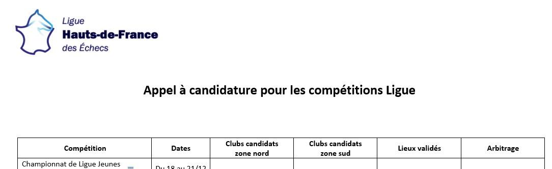 Appel à candidature pour l'organisation des compétitions de la Ligue cover